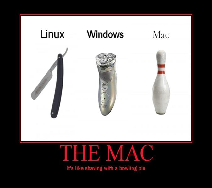 linux windows mac shaving